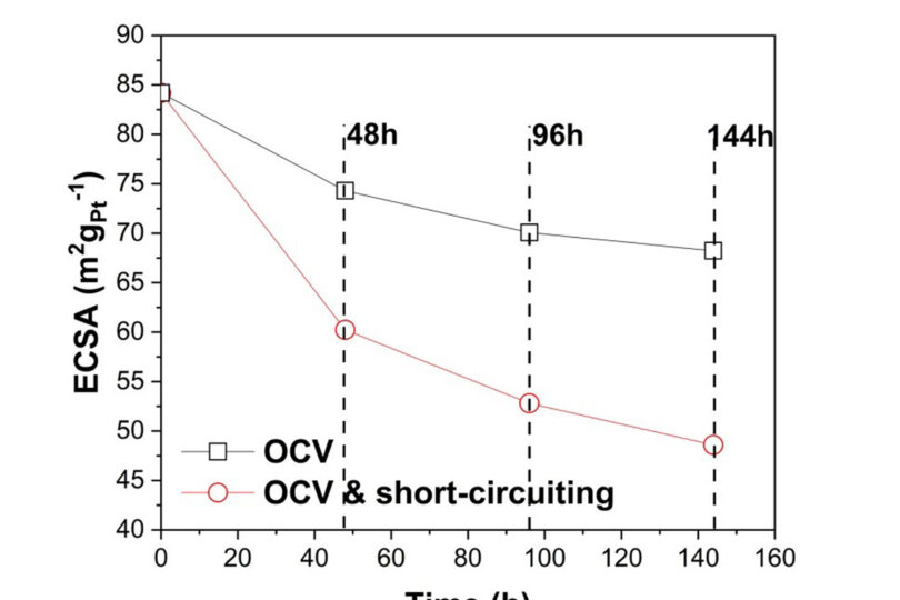 RSC Sustainable Energy and Fuels paper out now!